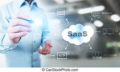 screen., internet, software, -, virtual, s, demand., saa, concepto, servicio, tecnología