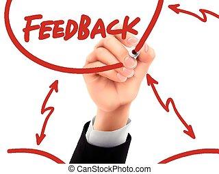 scritto, mano,  feedback,  3D