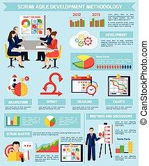 scrum, ágil, projeto, desenvolvimento, infographic, cartaz