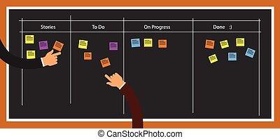 scrum agile board