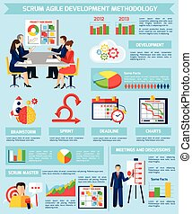 Scrum Agile Project Development Infographic Poster