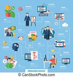 Scrum Agile Project Development Process Flowchart