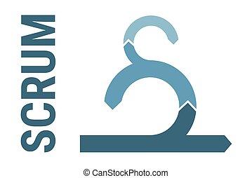 Scrum icon, scrum workflow lifecycle, scrum product development