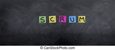 Scrum Post It\'s - The Agile project methodology \'Scrum\'...