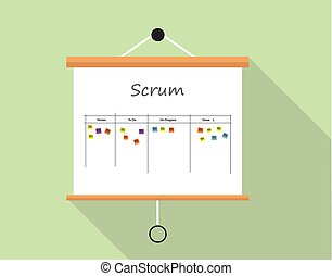 Scrum project development and manag
