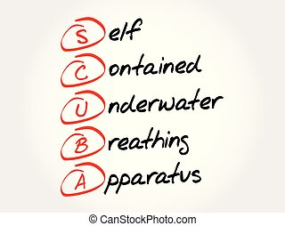 SCUBA acronym, concept background - SCUBA - Self-Contained...