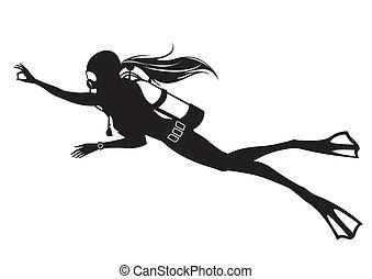 "Scuba diver gives a sign ""O.K."" - vector illustration"