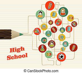 scuola, educazione, pencil., indietro, icone