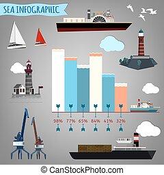 Sea objects set