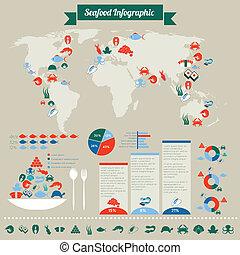 Seafood infographic chart of global sea fish crab shrimp ...
