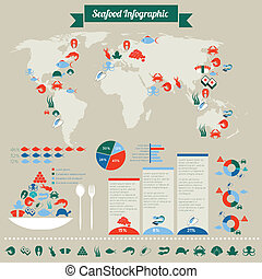 Seafood infographic chart of global sea fish crab shrimp...