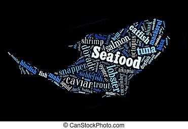 Seafood word cloud