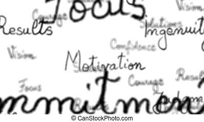 Seamless loop of motivational words