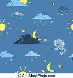 Seamless weather forecast background
