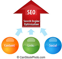 Search Engine Optimization business diagram illustration -...
