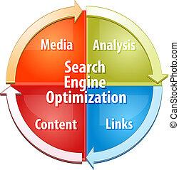 Search Engine Optimization SEO business diagram illustration