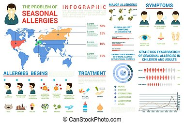Seasonal allergies infographic and world map