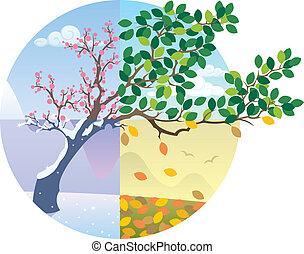 Seasons Cycle - Cartoon illustration representing the cycle...
