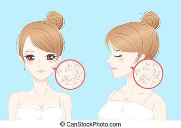 sec, femme, dessin animé, peau