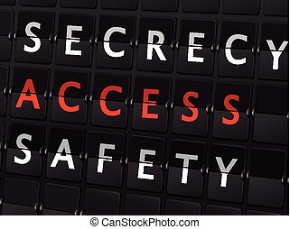 secrecy access safety words on airport board