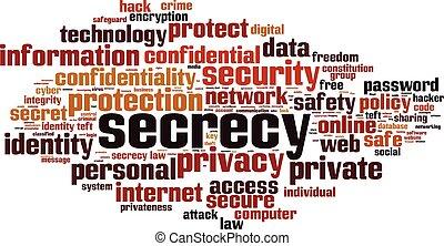 Secrecy word cloud