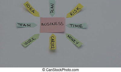 secret business plan