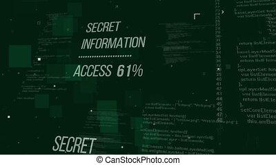 """Secret Information Access. "" - ""Secret Information Access...."