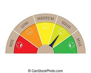 sectors., freccia, high., cinque, valutazione, settore, soddisfazione