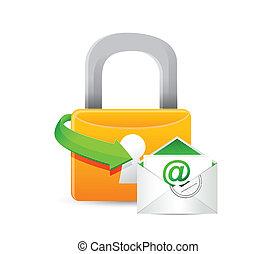 secure mail illustration design
