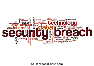 Security breach word cloud