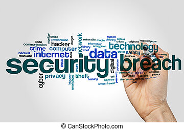 Security breach word cloud concept