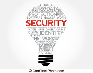 SECURITY bulb word cloud collage