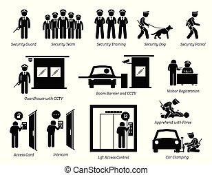Security Guards Icons.