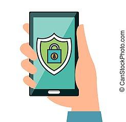 security mobile app virtual
