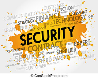 Security related items words cloud