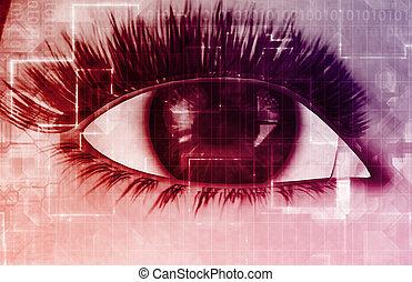 Security Scanning an Iris or Retina