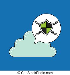 security system data cloud