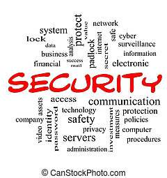 Security Word Cloud Concept in red caps
