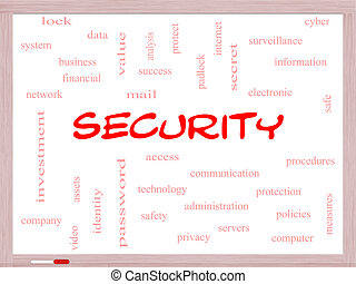 Security Word Cloud Concept on a Whiteboard