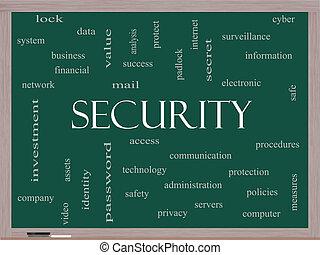 Security Word Cloud Concept on a Blackboard