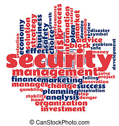 Security word cloud