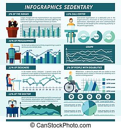 Sedentary Infographics Set - Sedentary infographics set with...