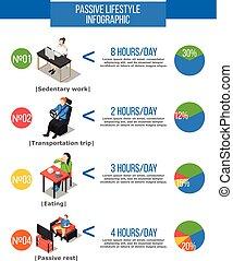 Sedentary Life Mode Infogaphics - Sedentary infographic...