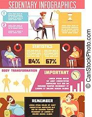 Sedentary Lifestyle Retro Cartoon Infographics - Sedentary...