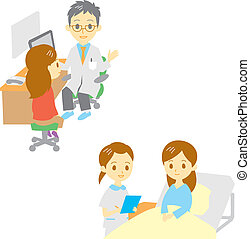 see a doctor, woman - see a doctor and in hospital, woman