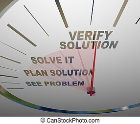 See Problem Plan Solution Solve Verify - Speedometer