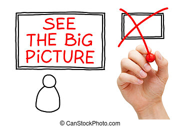 See The Big Picture - Male hand drawing See The Big Picture...