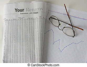 financial reports and graphs