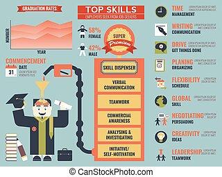 seekers, busque, empleadores, habilidades, job-, cima