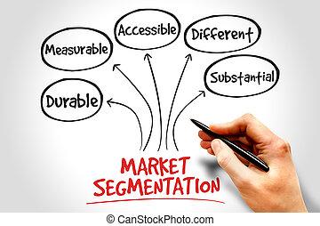 segmentation, marché